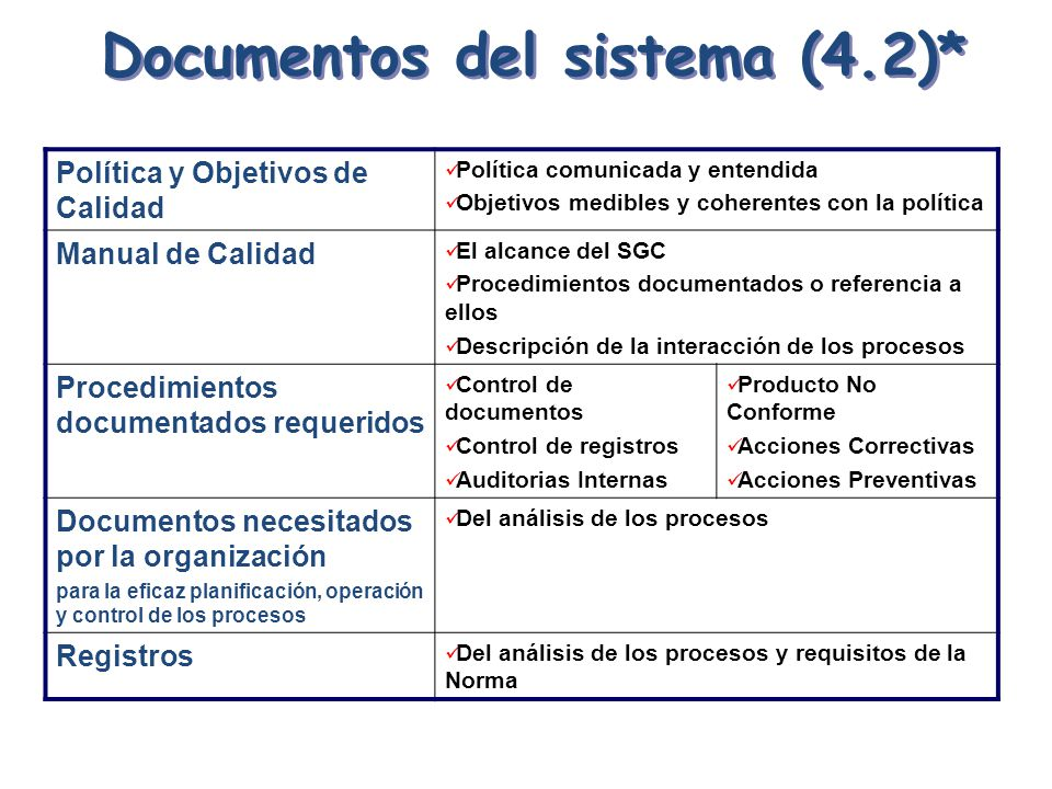 Documentos del sistema (4.2)*