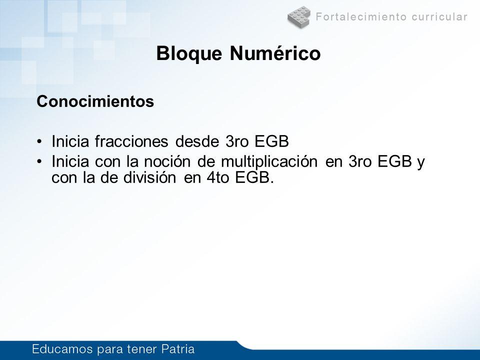 Bloque Numérico Conocimientos Inicia fracciones desde 3ro EGB