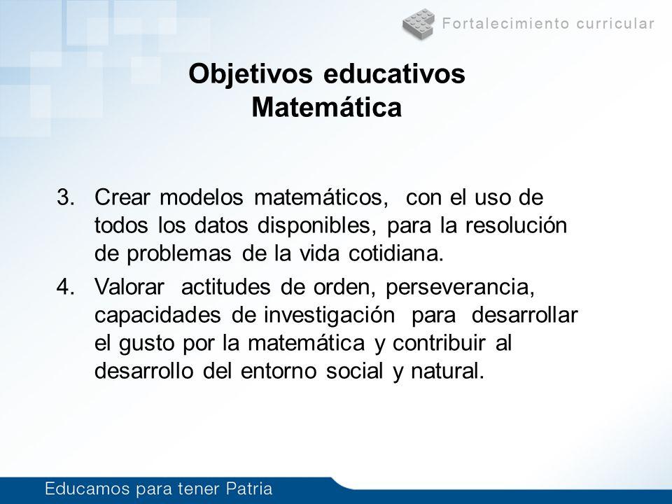 Objetivos educativos Matemática