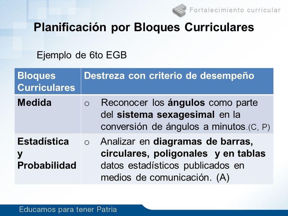 Planificación por Bloques Curriculares