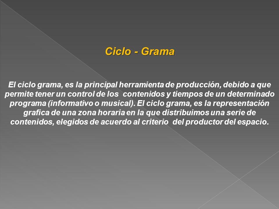 Ciclo - Grama