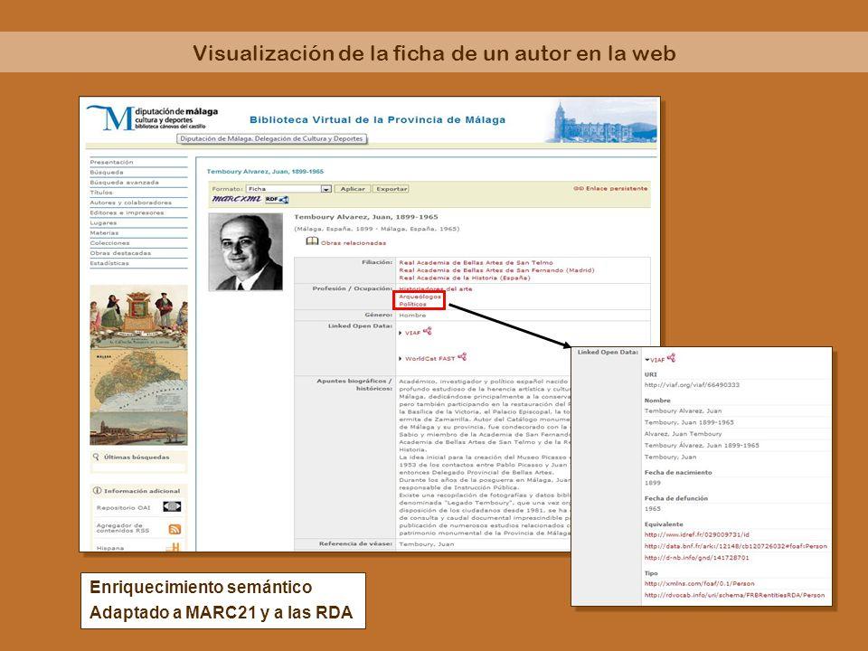 Visualización de la ficha de un autor en la web