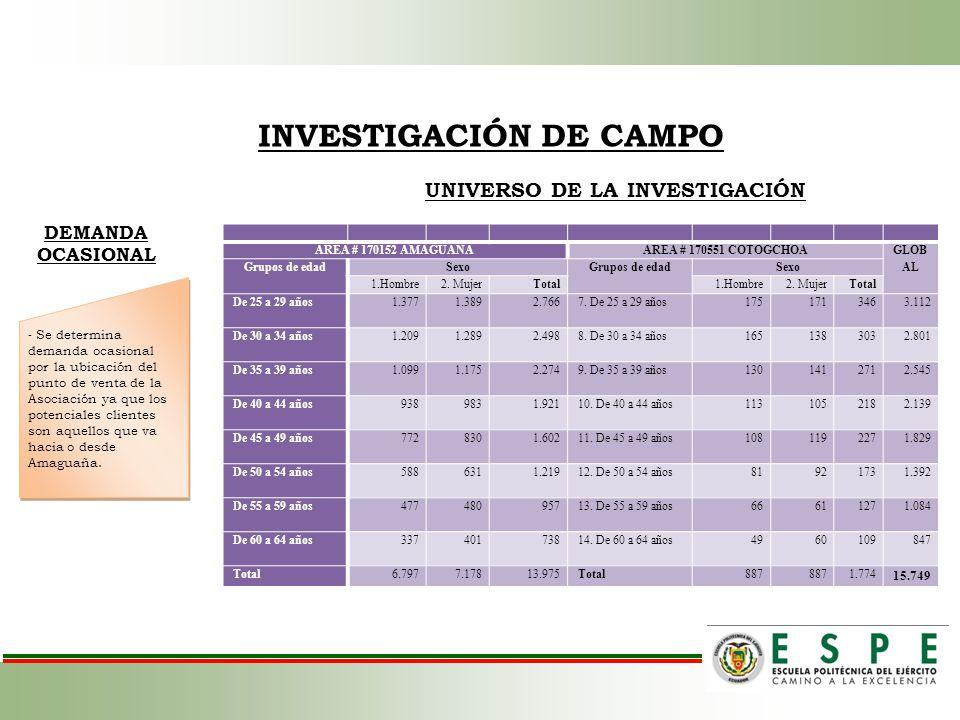 INVESTIGACIÓN DE CAMPO UNIVERSO DE LA INVESTIGACIÓN