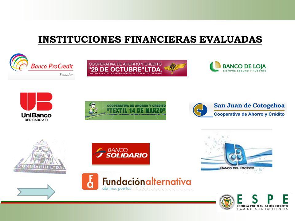 INSTITUCIONES FINANCIERAS EVALUADAS