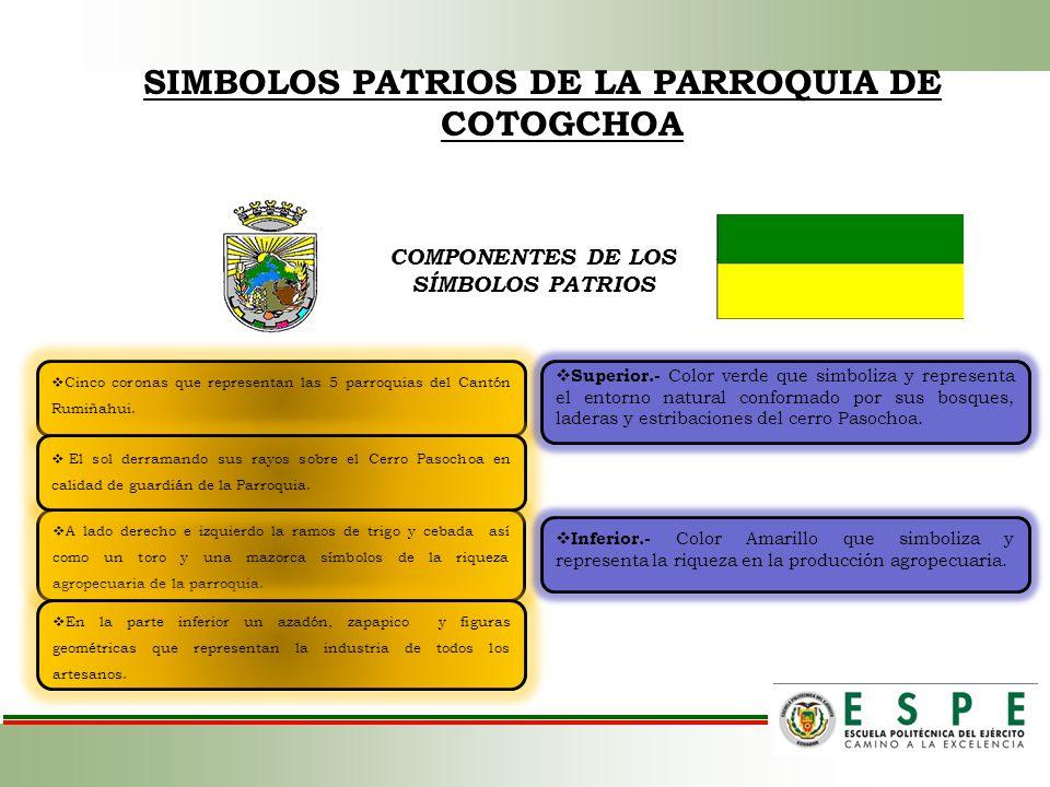 SIMBOLOS PATRIOS DE LA PARROQUIA DE COTOGCHOA