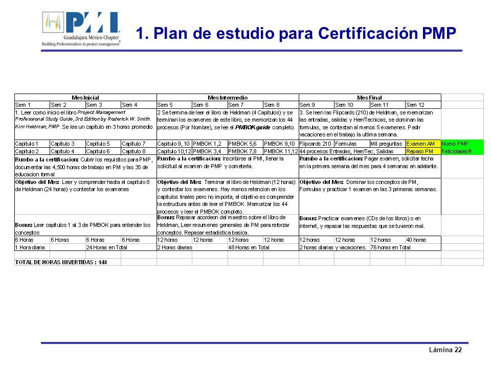 1. Plan de estudio para Certificación PMP