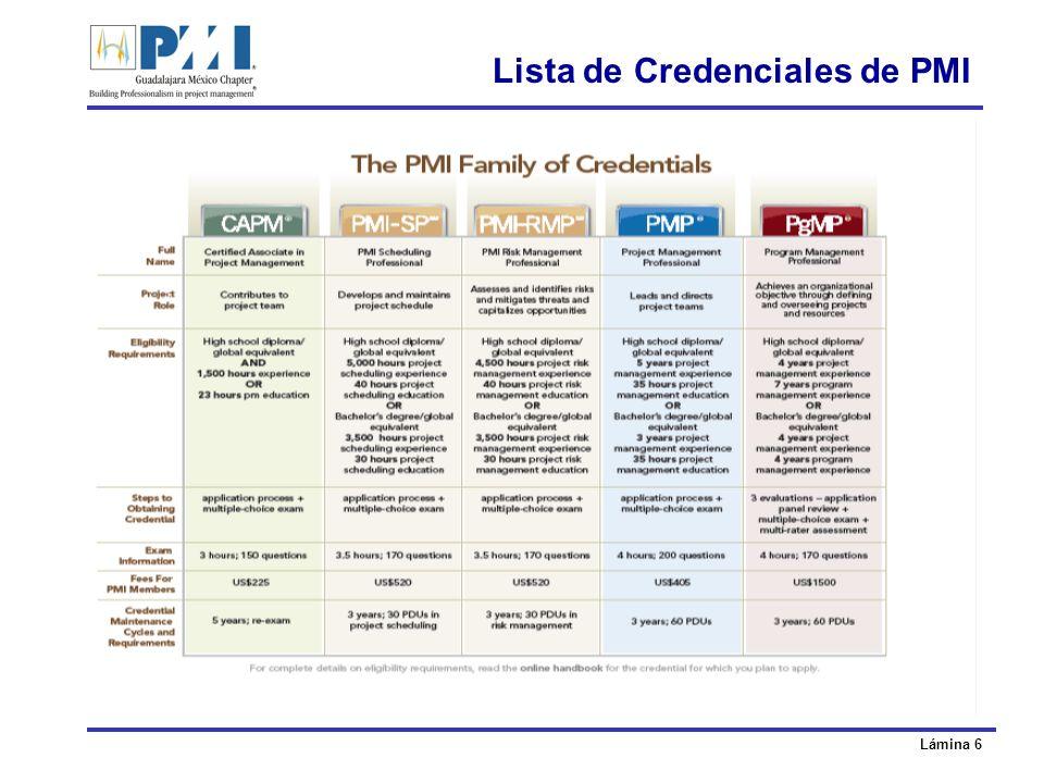 Lista de Credenciales de PMI