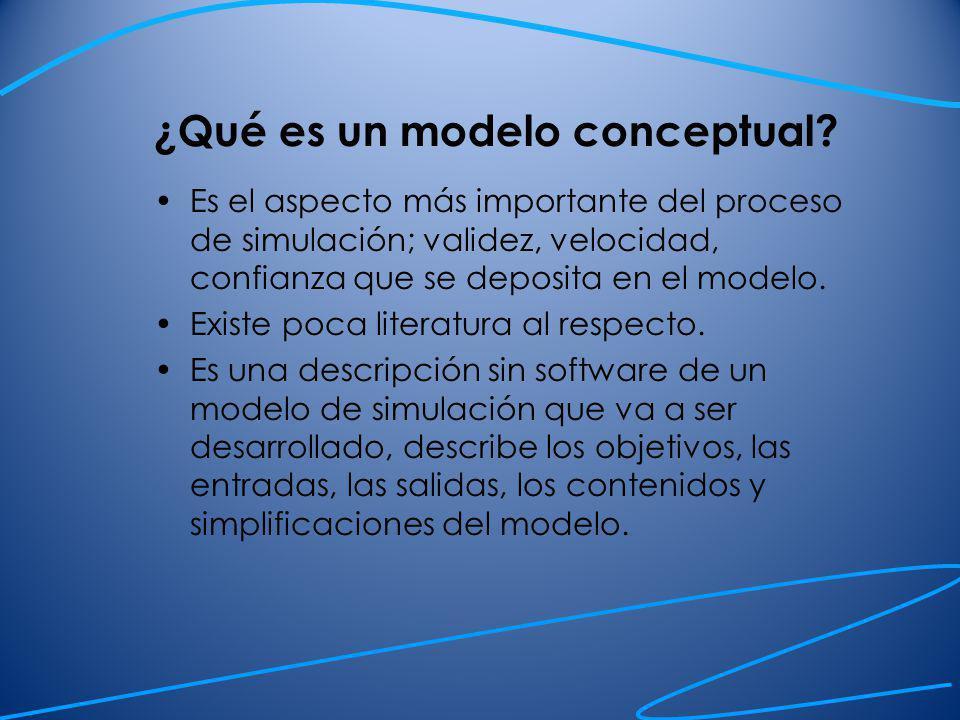 ¿Qué es un modelo conceptual