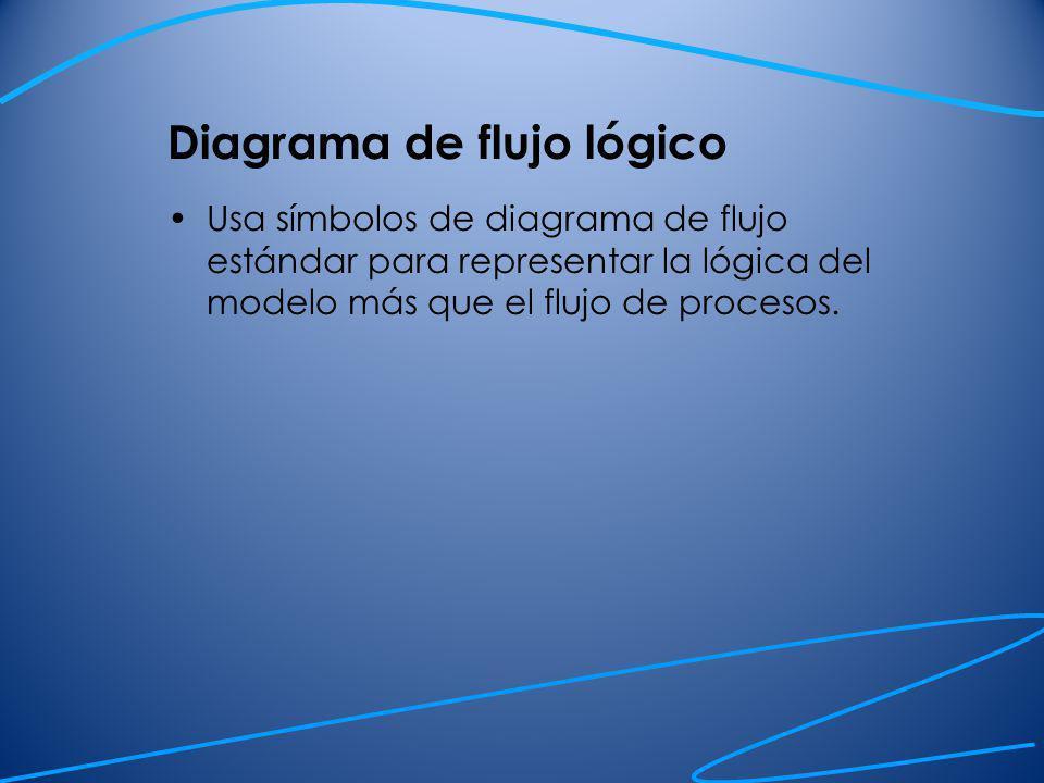 Diagrama de flujo lógico