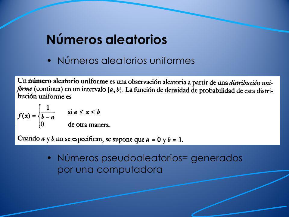 Números aleatorios Números aleatorios uniformes