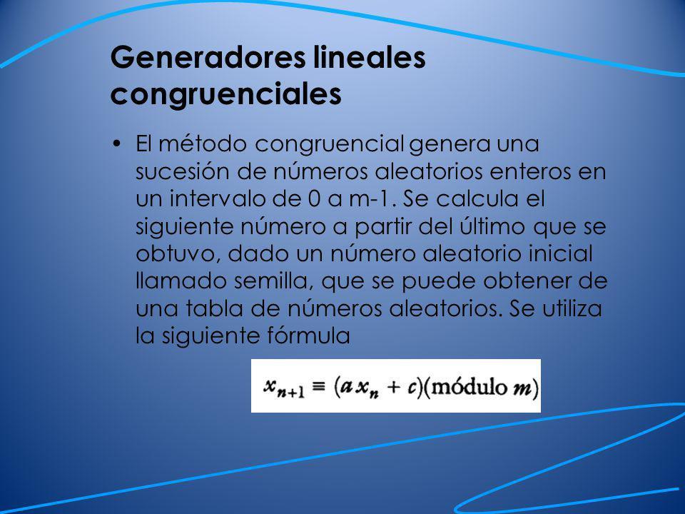 Generadores lineales congruenciales