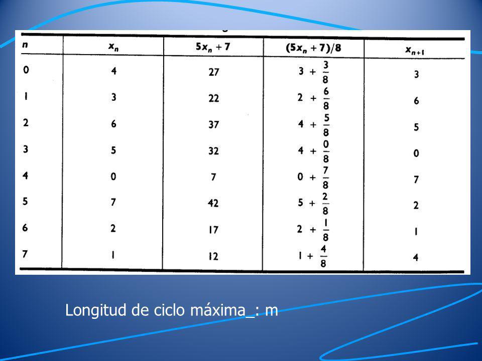 Longitud de ciclo máxima_: m