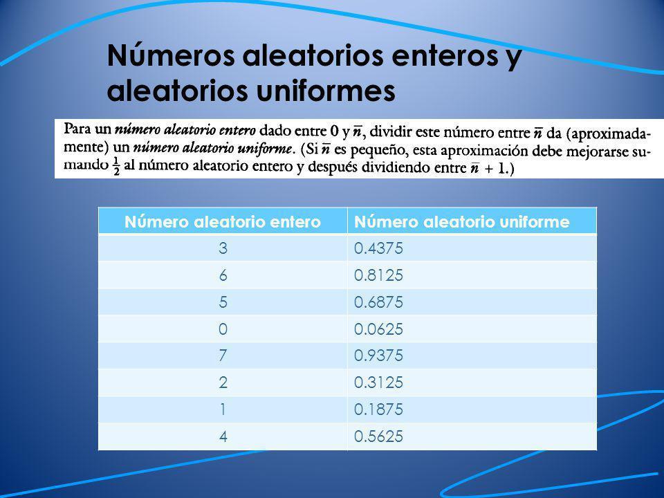 Números aleatorios enteros y aleatorios uniformes