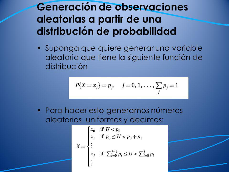 Generación de observaciones aleatorias a partir de una distribución de probabilidad