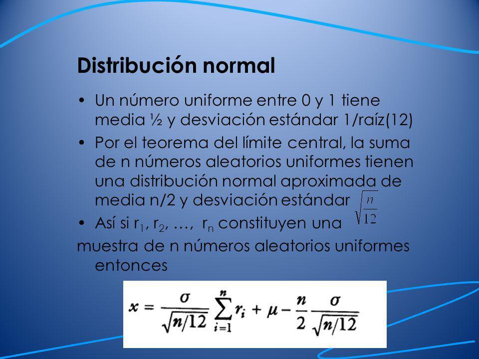 Distribución normal Un número uniforme entre 0 y 1 tiene media ½ y desviación estándar 1/raíz(12)