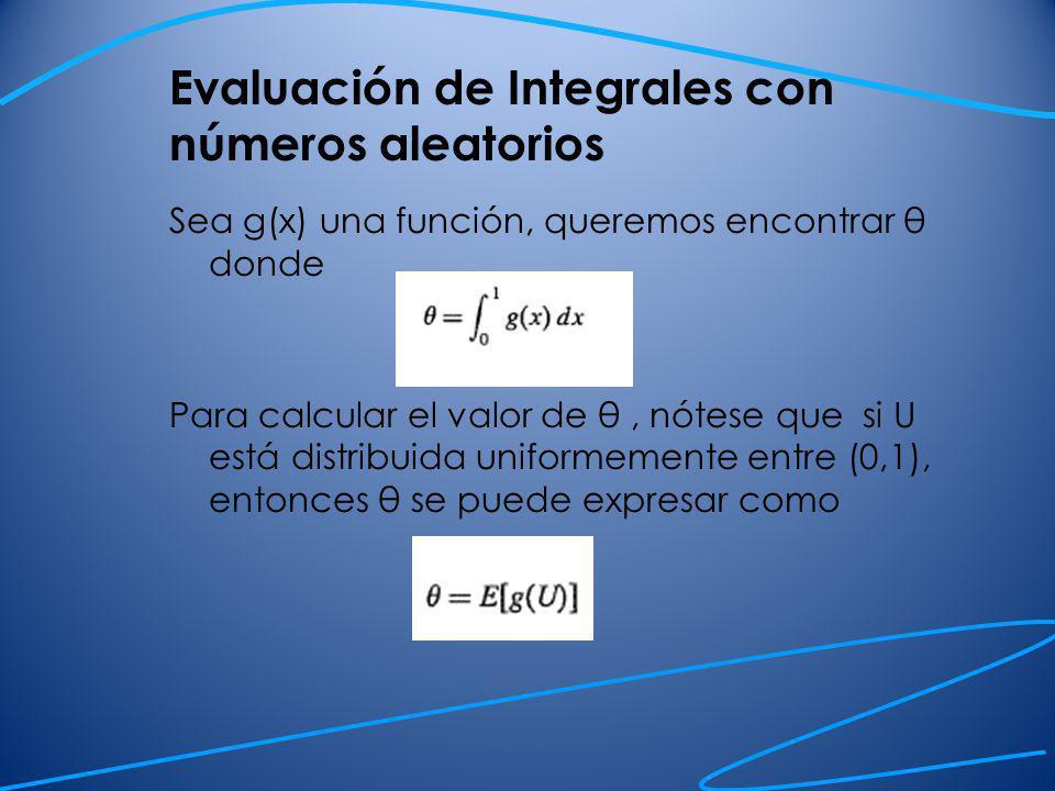 Evaluación de Integrales con números aleatorios