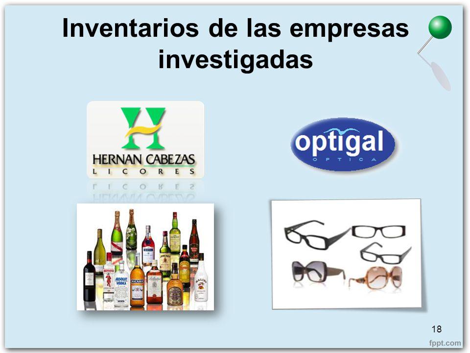 Inventarios de las empresas investigadas
