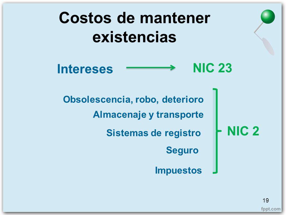 Costos de mantener existencias