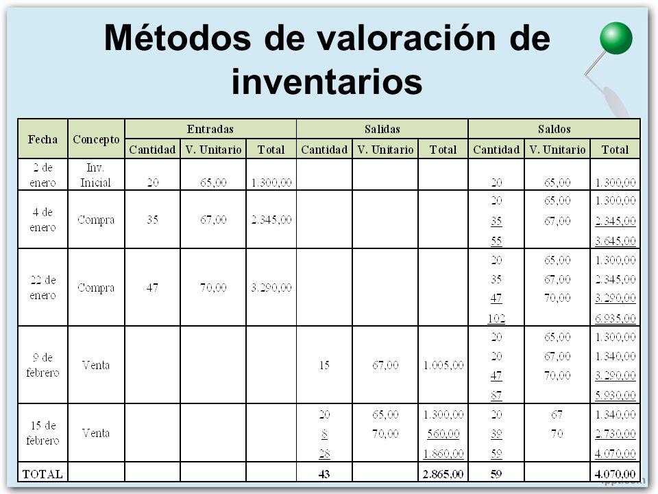 Métodos de valoración de inventarios