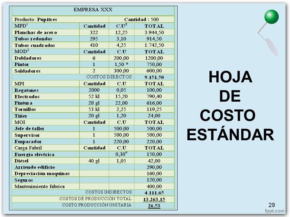 HOJA DE COSTO ESTÁNDAR