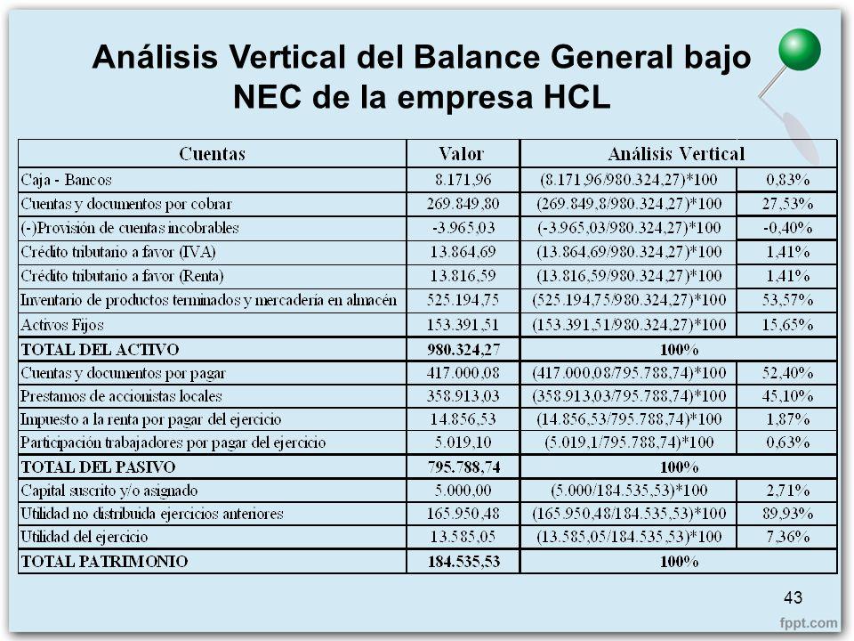 Análisis Vertical del Balance General bajo NEC de la empresa HCL