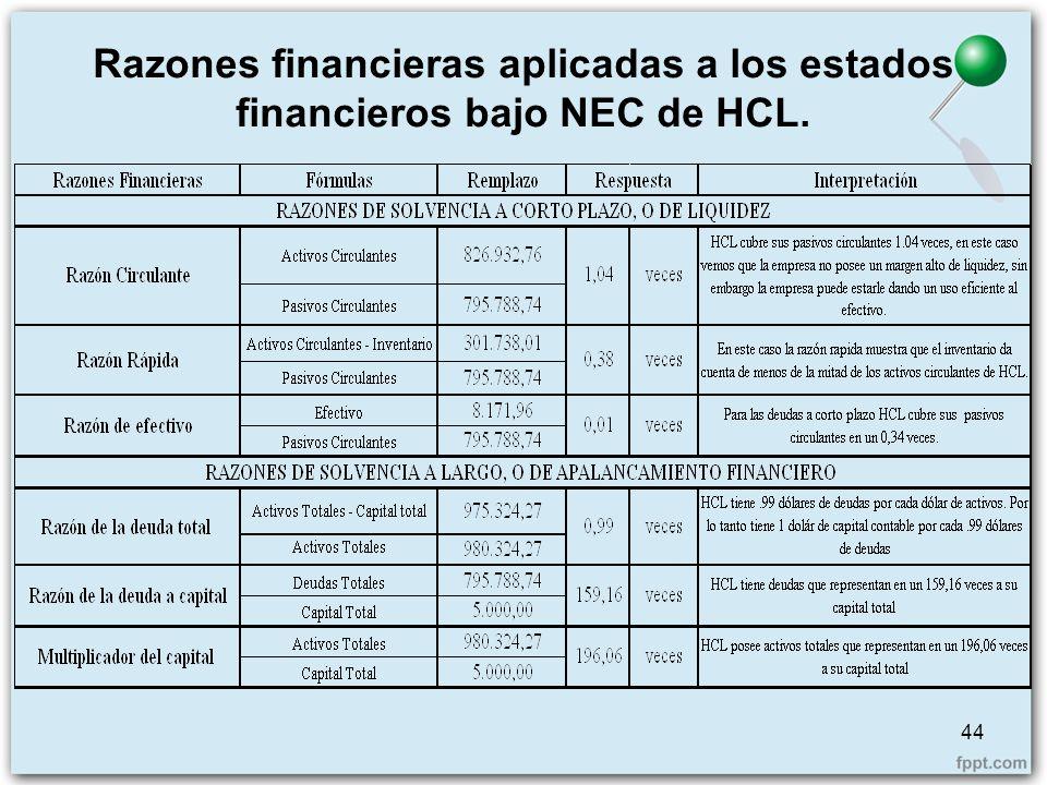 Razones financieras aplicadas a los estados financieros bajo NEC de HCL.