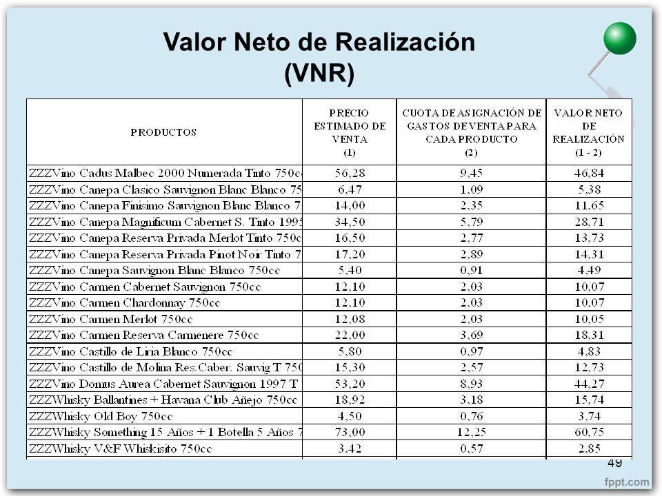 Valor Neto de Realización (VNR)