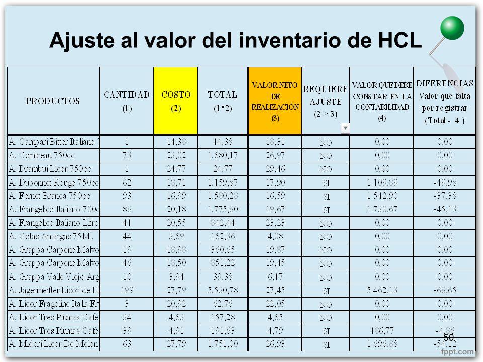 Ajuste al valor del inventario de HCL