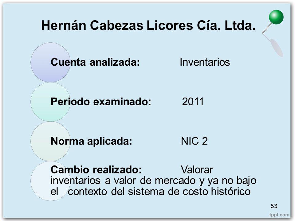 Hernán Cabezas Licores Cía. Ltda.