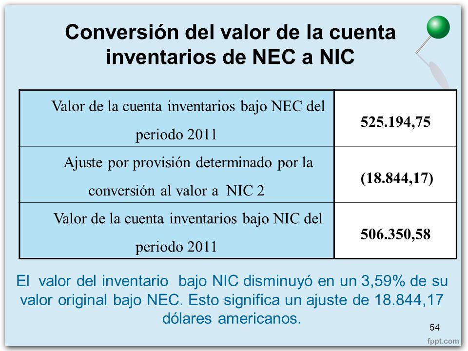 Conversión del valor de la cuenta inventarios de NEC a NIC