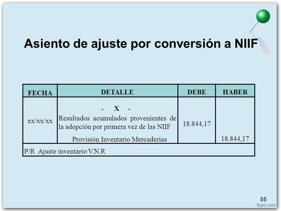 Asiento de ajuste por conversión a NIIF