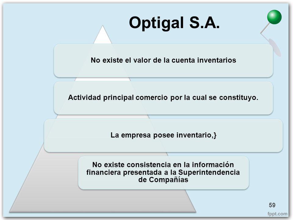 Optigal S.A. No existe el valor de la cuenta inventarios
