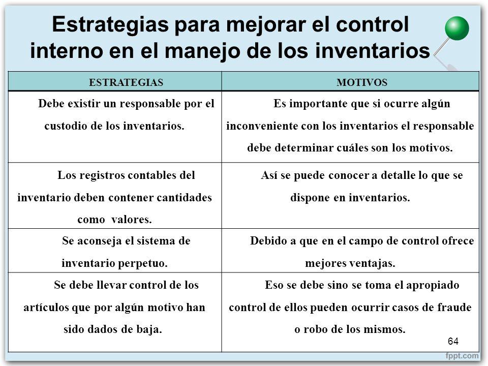 Estrategias para mejorar el control interno en el manejo de los inventarios