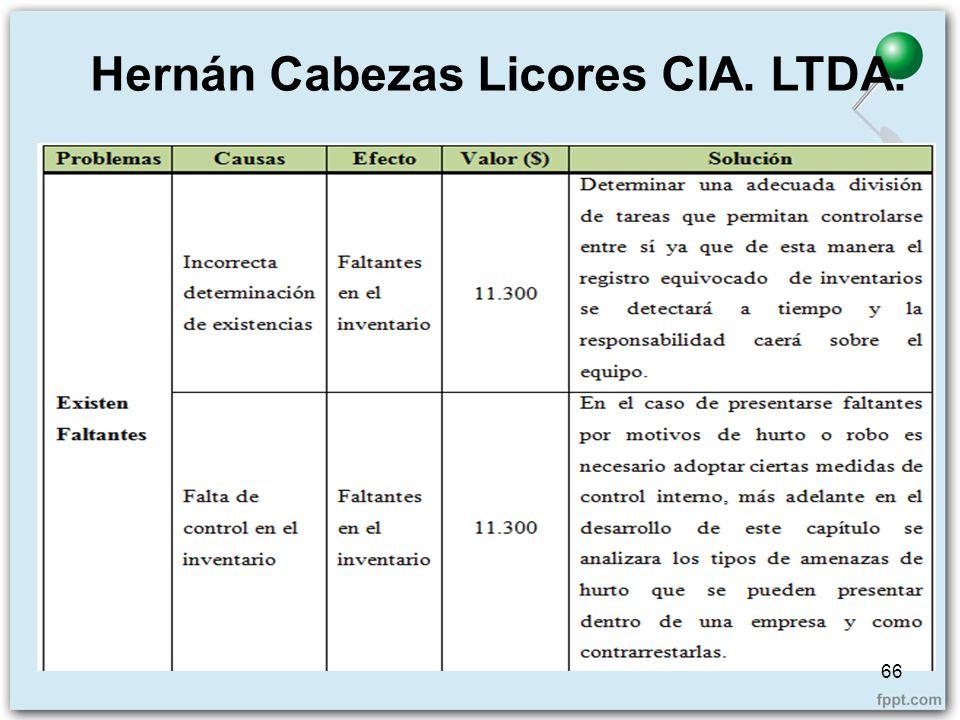 Hernán Cabezas Licores CIA. LTDA.