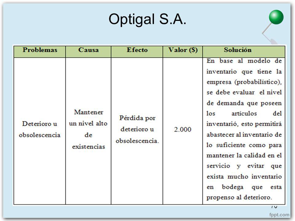 Optigal S.A.