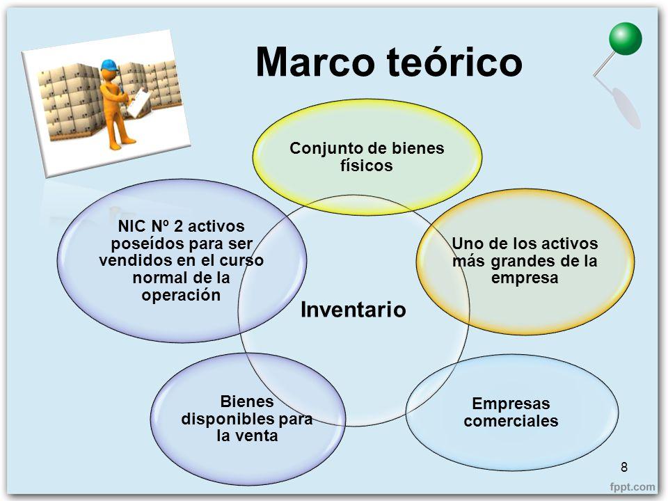 Marco teórico Inventario Conjunto de bienes físicos
