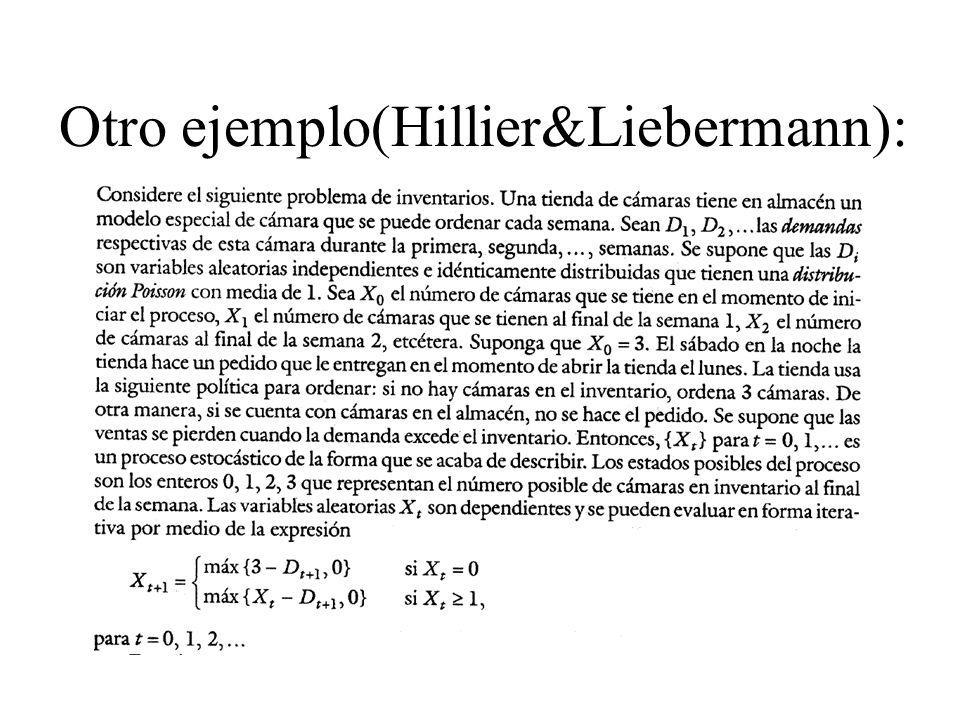 Otro ejemplo(Hillier&Liebermann):