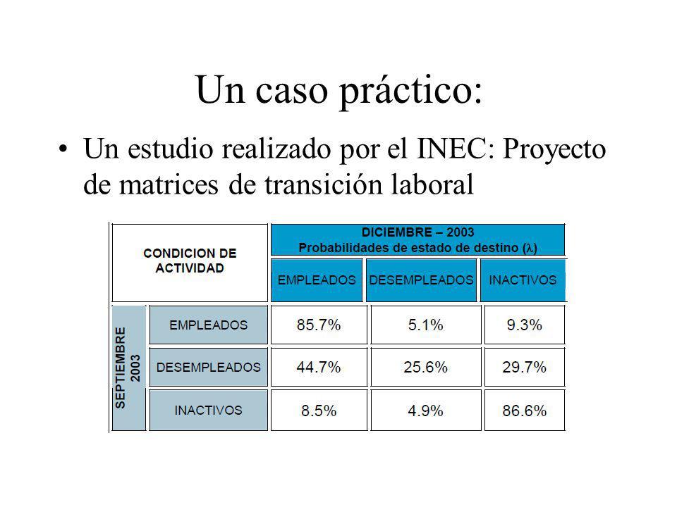 Un caso práctico: Un estudio realizado por el INEC: Proyecto de matrices de transición laboral