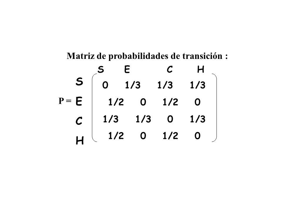 Matriz de probabilidades de transición :