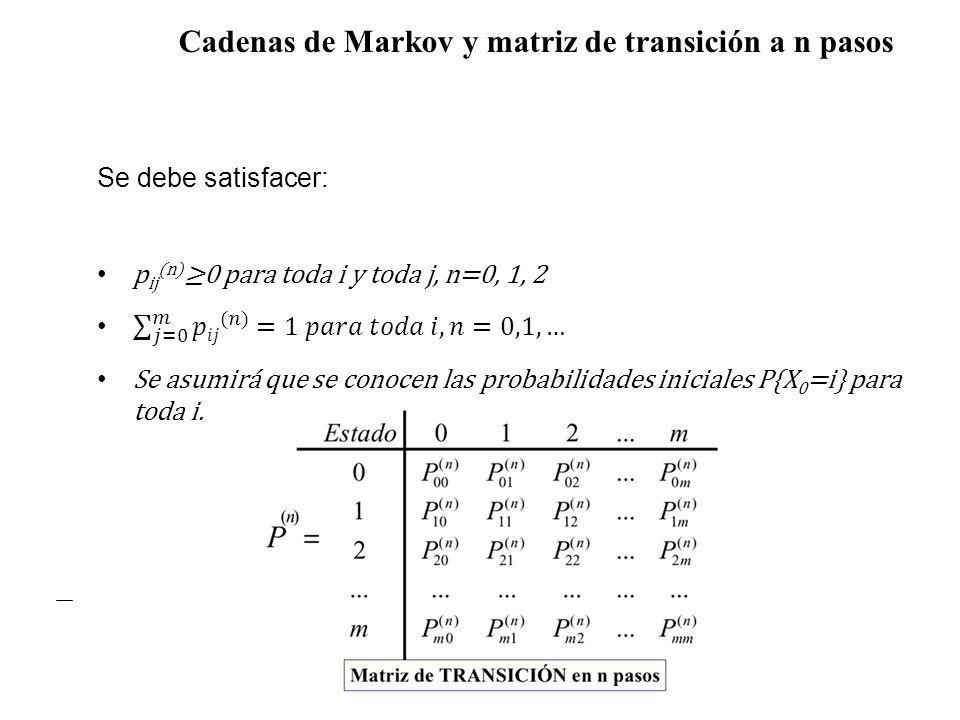 Cadenas de Markov y matriz de transición a n pasos