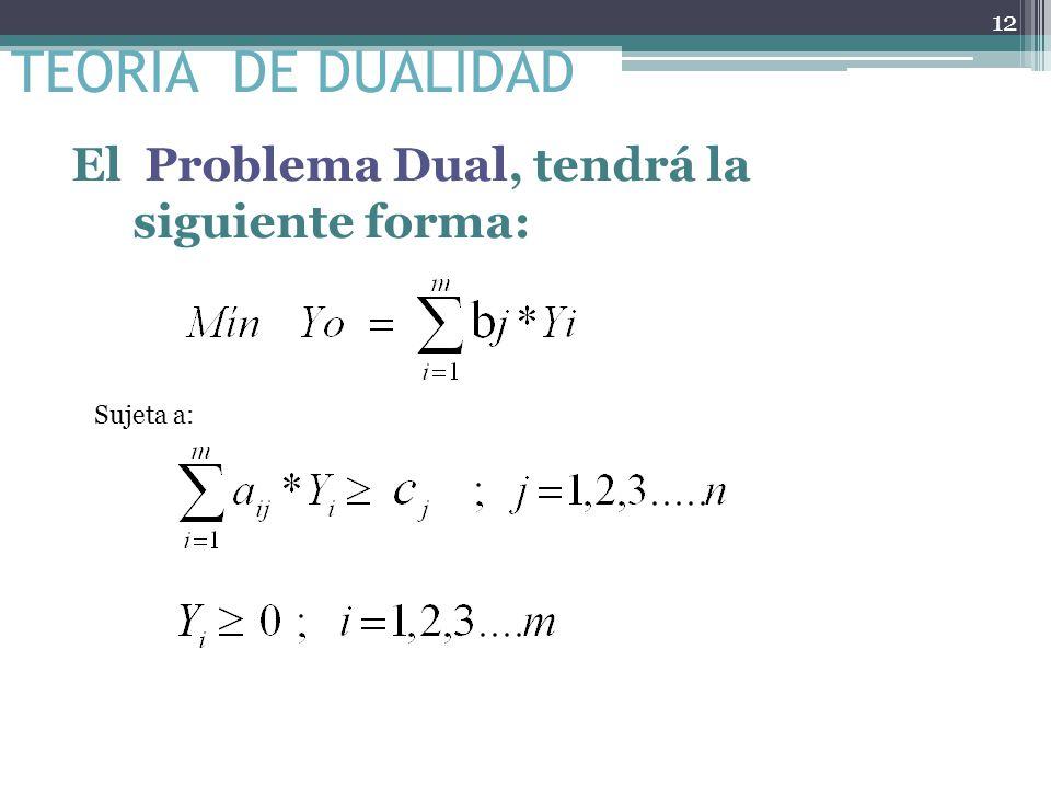 TEORIA DE DUALIDAD El Problema Dual, tendrá la siguiente forma: