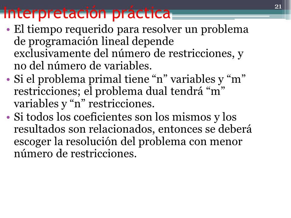 Interpretación práctica