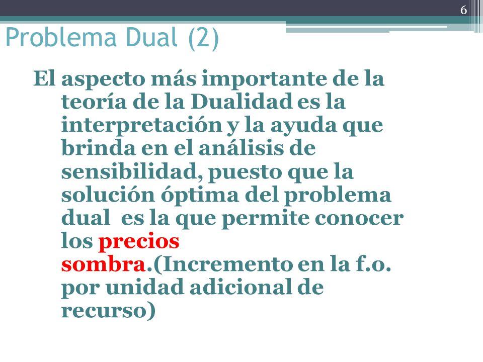 Problema Dual (2)