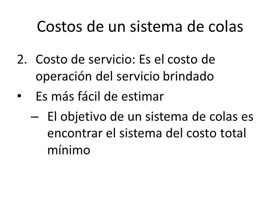Costos de un sistema de colas