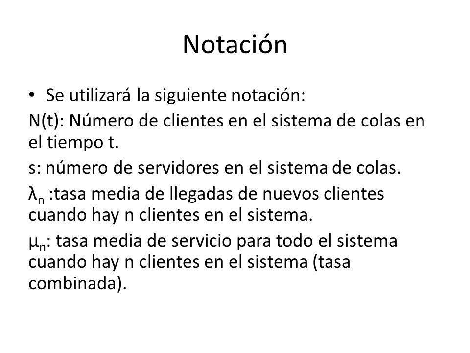 Notación Se utilizará la siguiente notación: