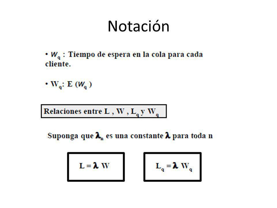 Notación