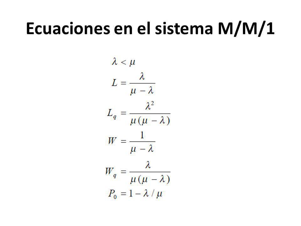 Ecuaciones en el sistema M/M/1