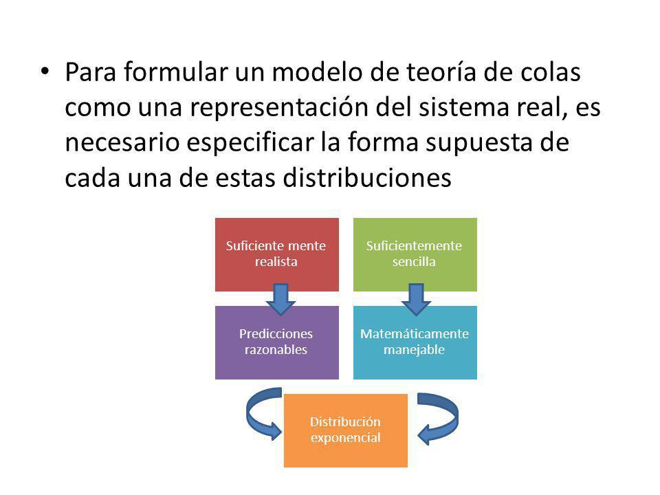 Para formular un modelo de teoría de colas como una representación del sistema real, es necesario especificar la forma supuesta de cada una de estas distribuciones