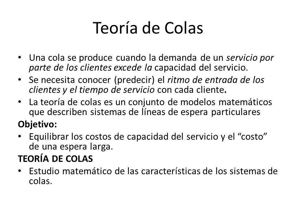 Teoría de Colas Una cola se produce cuando la demanda de un servicio por parte de los clientes excede la capacidad del servicio.