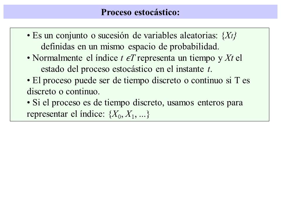 Proceso estocástico: • Es un conjunto o sucesión de variables aleatorias: {Xt} definidas en un mismo espacio de probabilidad.